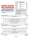 letter carrier pay chart